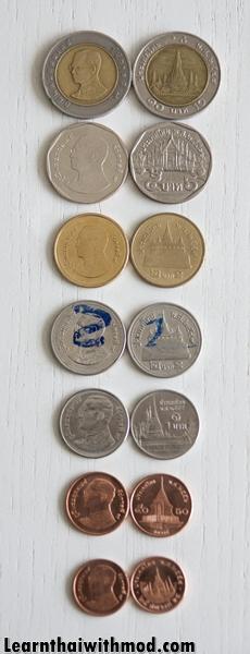 usd denominations coins